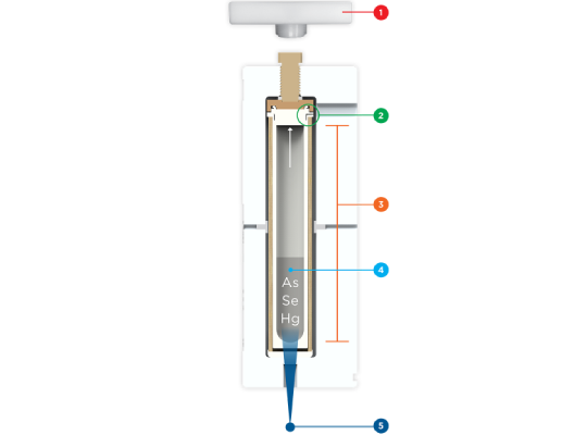 CEM超高效能的iPrep瓶組單支消化瓶設計說明