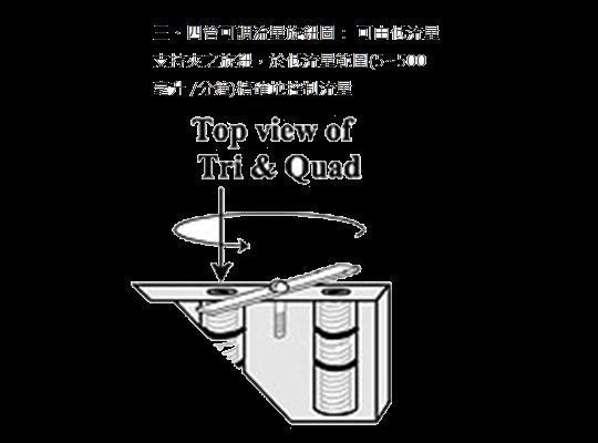 三、四管可調流量旋鈕圖