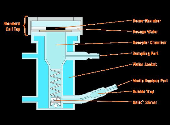 經皮收垂直擴散槽設計圖