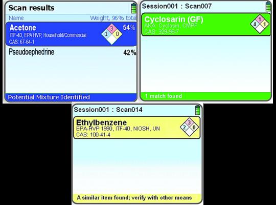 手持式FTIR物質鑑定儀具有超過12000筆物質資料庫